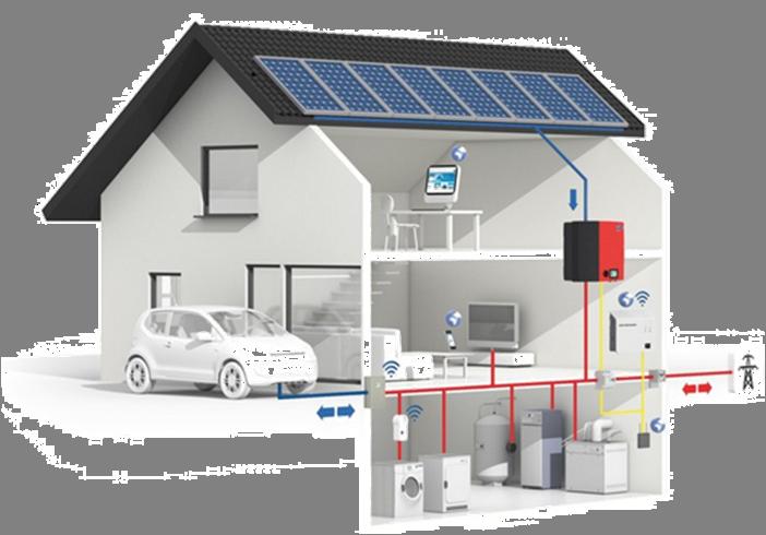 Jual panel surya, solar cell,lusida 3 lampu 2